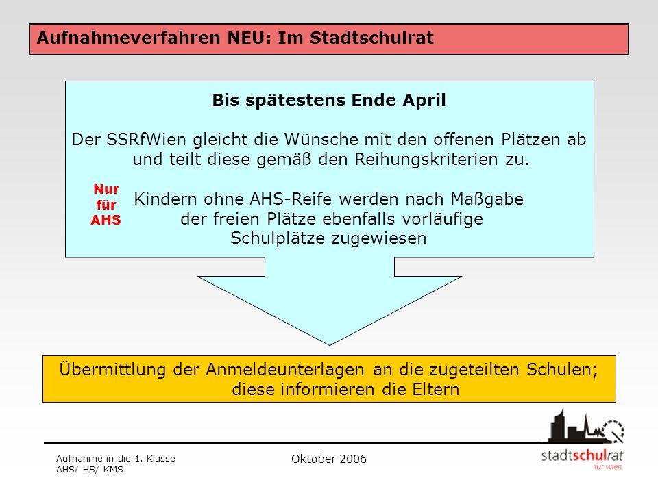 Oktober 2006 Aufnahme in die 1. Klasse AHS/ HS/ KMS Aufnahmeverfahren NEU: Im Stadtschulrat Bis spätestens Ende April Der SSRfWien gleicht die Wünsche