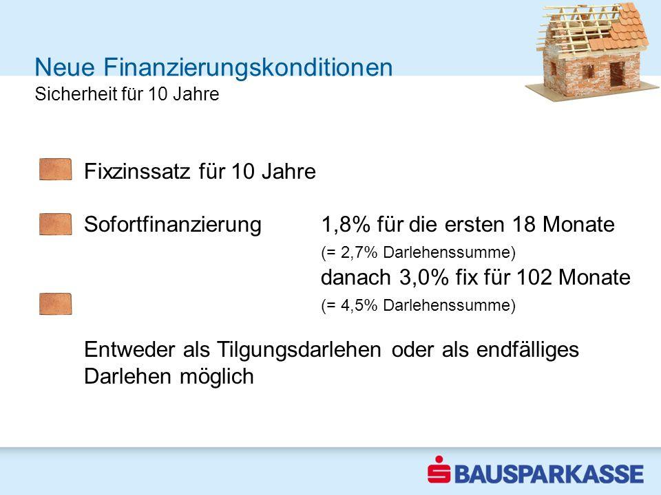 Neue Finanzierungskonditionen Sicherheit für 10 Jahre Fixzinssatz für 10 Jahre Sofortfinanzierung 1,8% für die ersten 18 Monate (= 2,7% Darlehenssumme