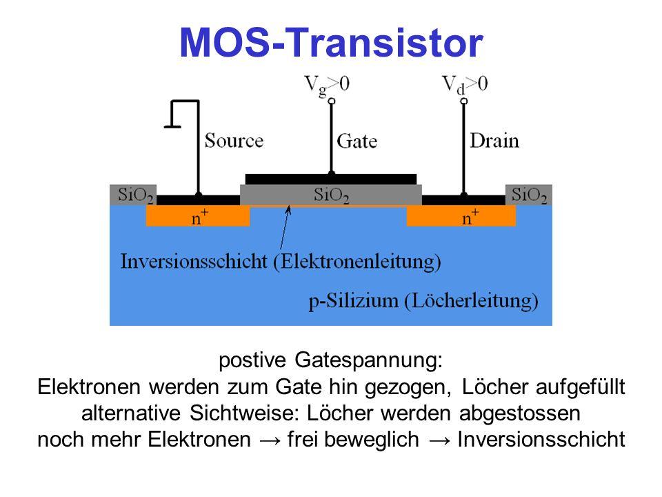 MOS-Transistor postive Gatespannung: Elektronen werden zum Gate hin gezogen, Löcher aufgefüllt alternative Sichtweise: Löcher werden abgestossen noch