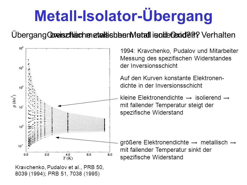 Metall-Isolator-Übergang Übergang zwischen metallischem und isolierendem Verhalten Auf den Kurven konstante Elektronen- dichte in der Inversionsschich