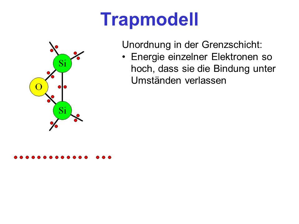 Trapmodell Unordnung in der Grenzschicht: Energie einzelner Elektronen so hoch, dass sie die Bindung unter Umständen verlassen