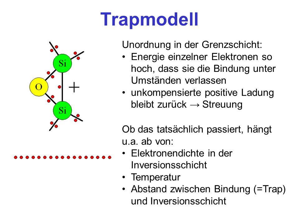 Trapmodell Unordnung in der Grenzschicht: Energie einzelner Elektronen so hoch, dass sie die Bindung unter Umständen verlassen unkompensierte positive