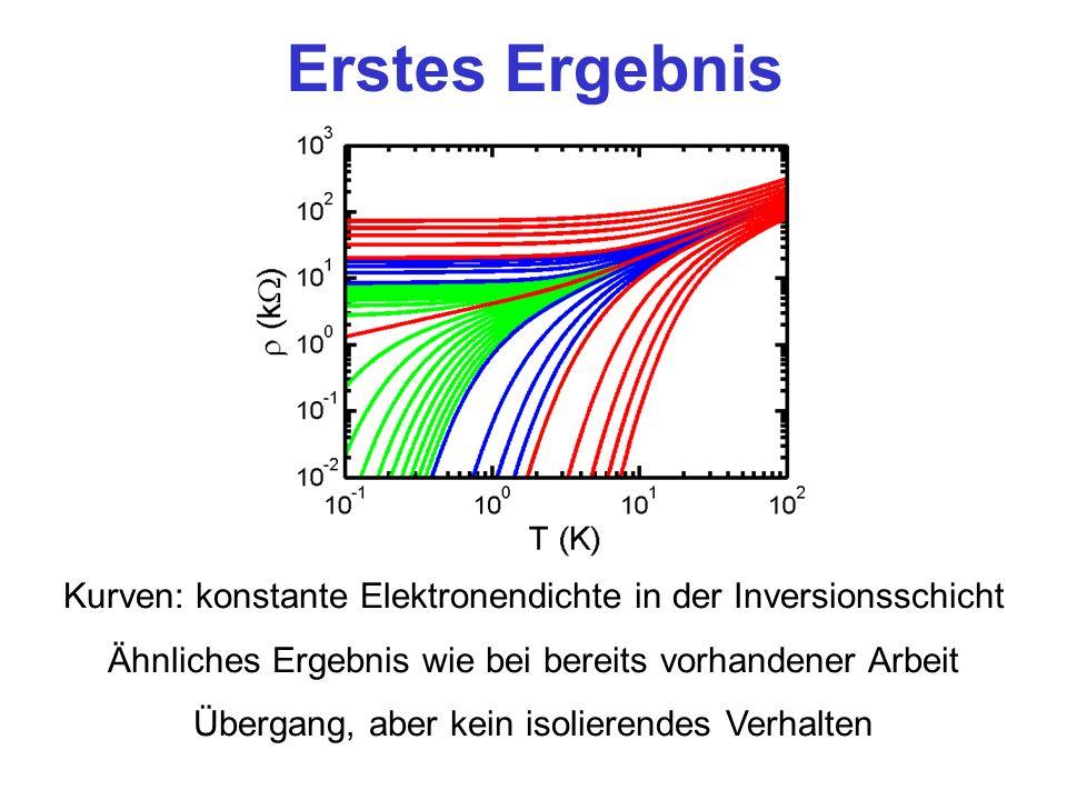 Erstes Ergebnis Kurven: konstante Elektronendichte in der Inversionsschicht Ähnliches Ergebnis wie bei bereits vorhandener Arbeit Übergang, aber kein