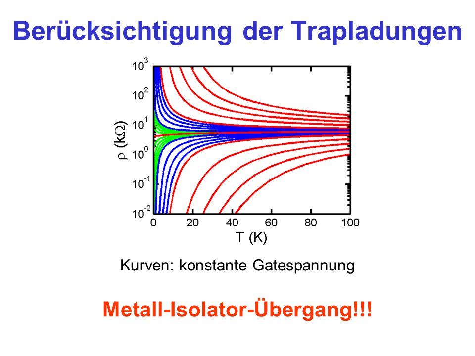 Berücksichtigung der Trapladungen Kurven: konstante Gatespannung Metall-Isolator-Übergang!!!