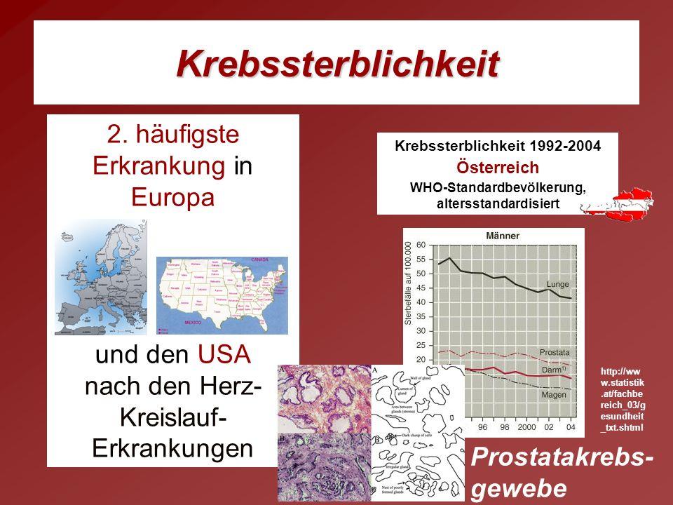 Krebssterblichkeit http://ww w.statistik.at/fachbe reich_03/g esundheit _txt.shtml Krebssterblichkeit 1992-2004 Österreich WHO-Standardbevölkerung, al
