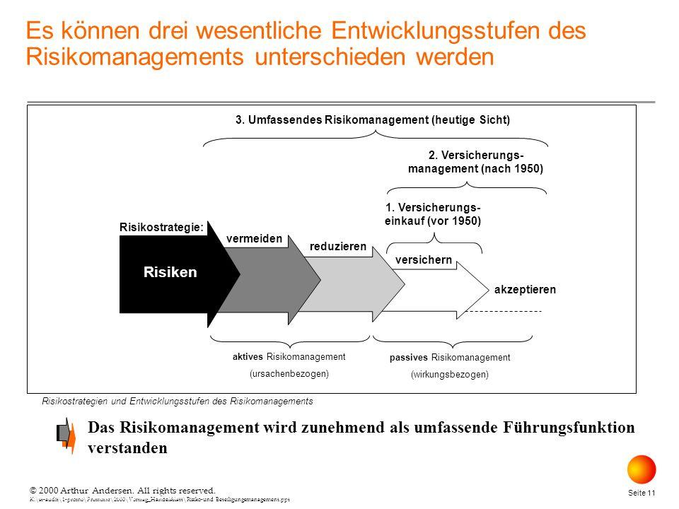 © 2000 Arthur Andersen. All rights reserved. K:\st-audit\1-promo\Promorxr\2000\Vortrag_Handelsblatt\Risiko-und Beteiligungsmanagement.ppt Seite 11 © 2