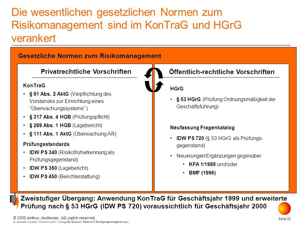 © 2000 Arthur Andersen. All rights reserved. K:\st-audit\1-promo\Promorxr\2000\Vortrag_Handelsblatt\Risiko-und Beteiligungsmanagement.ppt Seite 32 © 2