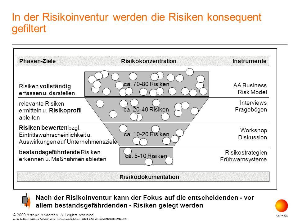 © 2000 Arthur Andersen. All rights reserved. K:\st-audit\1-promo\Promorxr\2000\Vortrag_Handelsblatt\Risiko-und Beteiligungsmanagement.ppt Seite 56 © 2