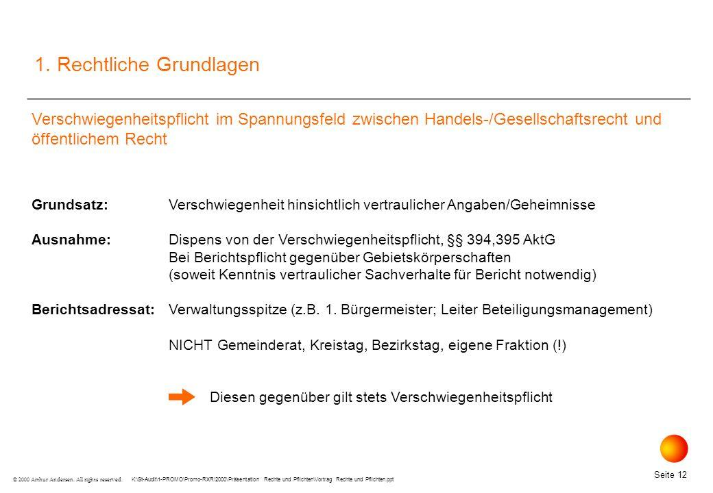 K:\St-Audit\1-PROMO\Promo-RXR\2000\Präsentation Rechte und Pflichten\Vortrag Rechte und Pflichten.ppt Seite 12 © 2000 Arthur Andersen.