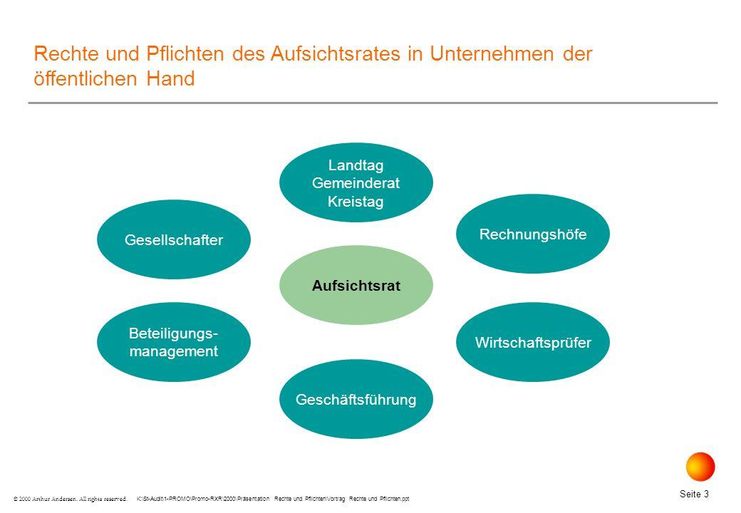 K:\St-Audit\1-PROMO\Promo-RXR\2000\Präsentation Rechte und Pflichten\Vortrag Rechte und Pflichten.ppt Seite 44 © 2000 Arthur Andersen.