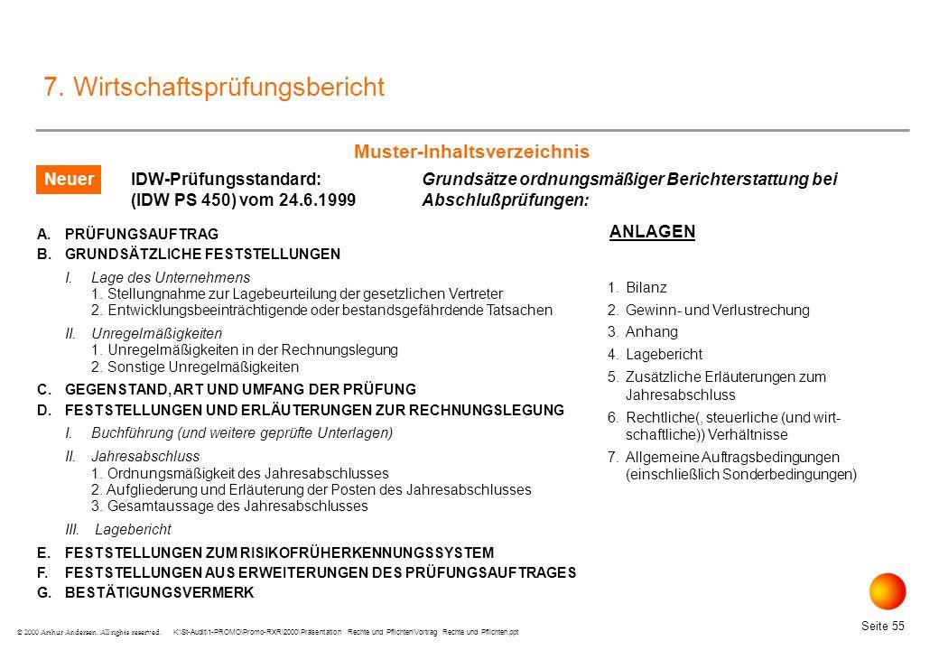 K:\St-Audit\1-PROMO\Promo-RXR\2000\Präsentation Rechte und Pflichten\Vortrag Rechte und Pflichten.ppt Seite 55 © 2000 Arthur Andersen.