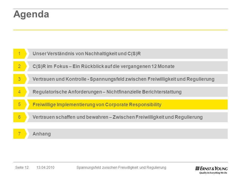 Seite 12 13.04.2010 Spannungsfeld zwischen Freiwilligkeit und Regulierung Agenda Unser Verständnis von Nachhaltigkeit und C(S)R 1 Regulatorische Anfor