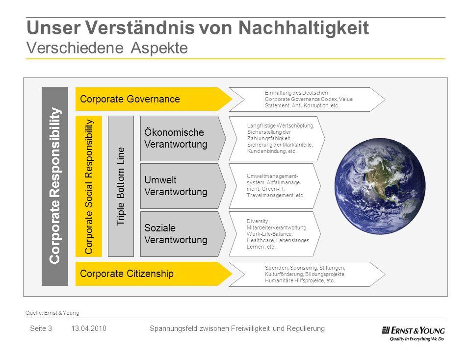 Seite 3 13.04.2010 Spannungsfeld zwischen Freiwilligkeit und Regulierung Unser Verständnis von Nachhaltigkeit Verschiedene Aspekte Quelle: Ernst & You