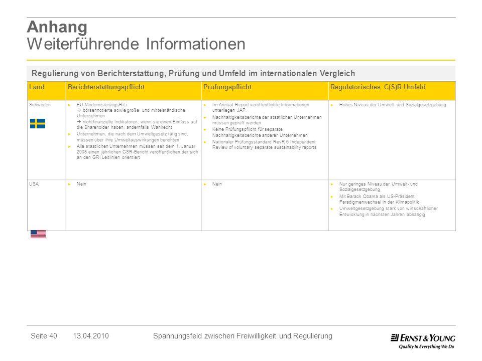 Seite 40 13.04.2010 Spannungsfeld zwischen Freiwilligkeit und Regulierung Anhang Weiterführende Informationen LandBerichterstattungspflichtPrüfungspfl