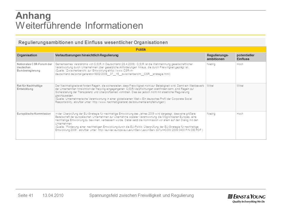 Seite 41 13.04.2010 Spannungsfeld zwischen Freiwilligkeit und Regulierung Anhang Weiterführende Informationen Politik OrganisationVerlautbarungen hins