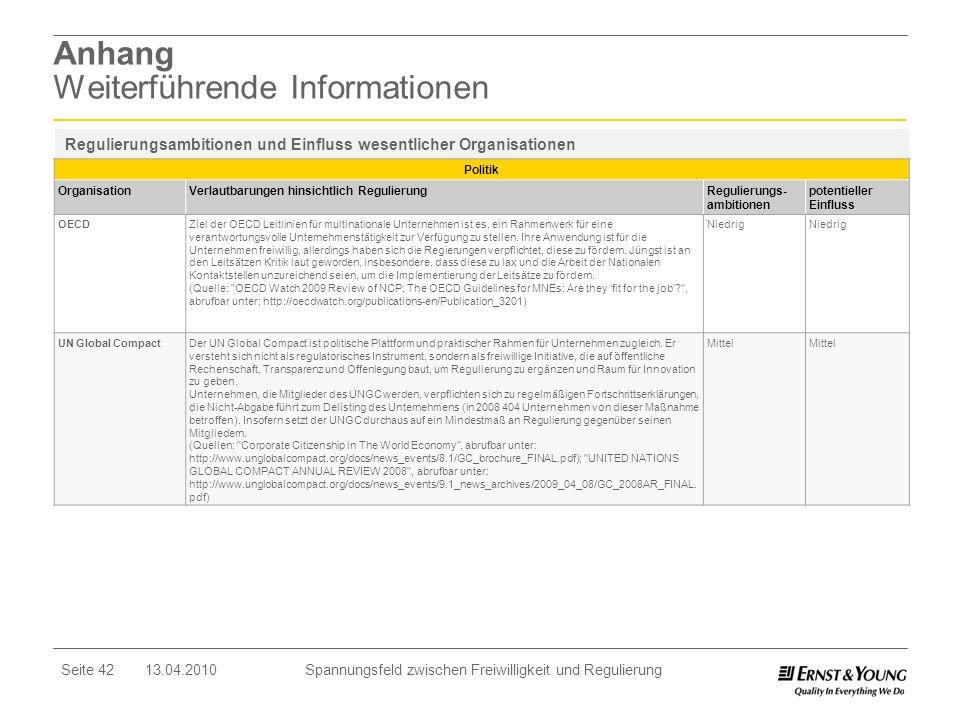 Seite 42 13.04.2010 Spannungsfeld zwischen Freiwilligkeit und Regulierung Anhang Weiterführende Informationen Politik OrganisationVerlautbarungen hins
