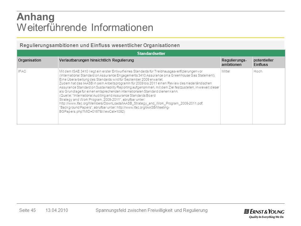 Seite 45 13.04.2010 Spannungsfeld zwischen Freiwilligkeit und Regulierung Anhang Weiterführende Informationen Standardsetter OrganisationVerlautbarung