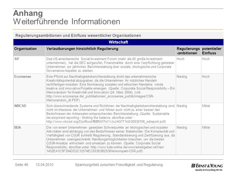 Seite 46 13.04.2010 Spannungsfeld zwischen Freiwilligkeit und Regulierung Anhang Weiterführende Informationen Wirtschaft OrganisationVerlautbarungen h