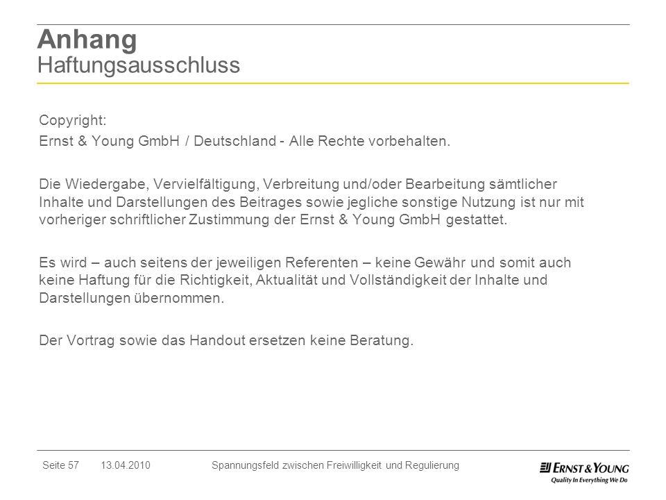 Seite 57 13.04.2010 Spannungsfeld zwischen Freiwilligkeit und Regulierung Anhang Haftungsausschluss Copyright: Ernst & Young GmbH / Deutschland - Alle
