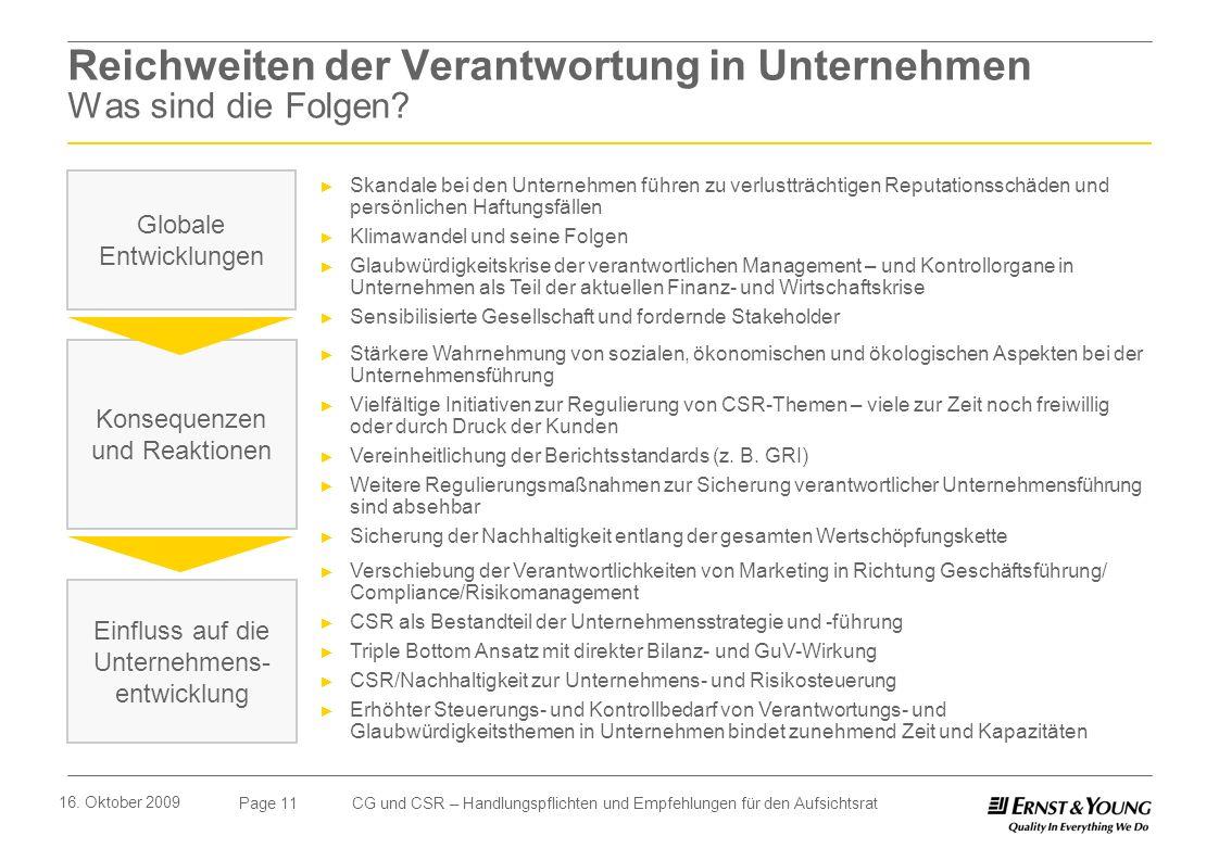 Page 11 16. Oktober 2009 CG und CSR – Handlungspflichten und Empfehlungen für den Aufsichtsrat Skandale bei den Unternehmen führen zu verlustträchtige