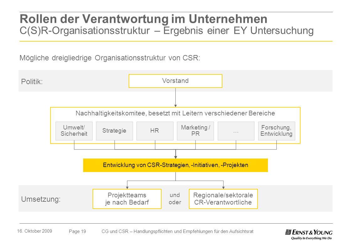 Page 19 16. Oktober 2009 CG und CSR – Handlungspflichten und Empfehlungen für den Aufsichtsrat Rollen der Verantwortung im Unternehmen C(S)R-Organisat