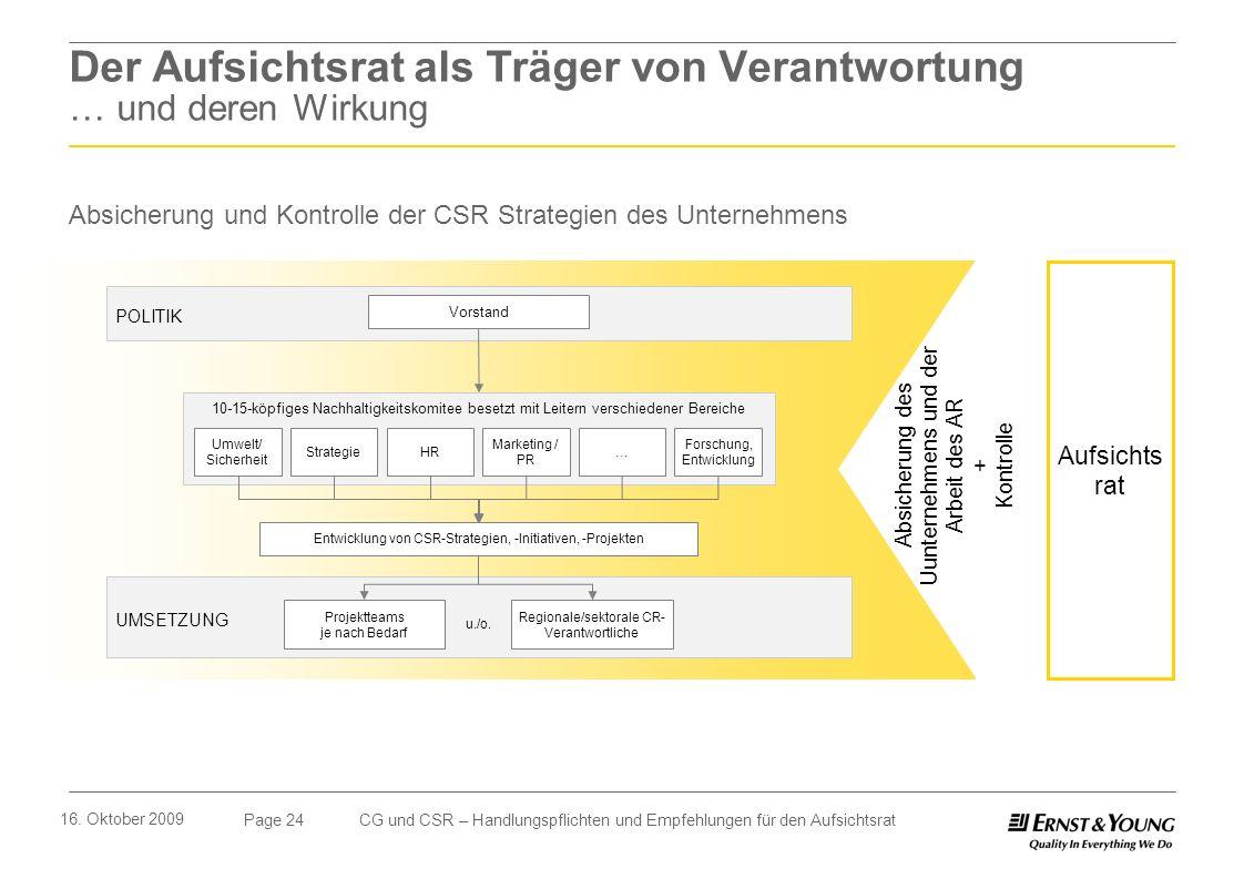 Page 24 16. Oktober 2009 CG und CSR – Handlungspflichten und Empfehlungen für den Aufsichtsrat Der Aufsichtsrat als Träger von Verantwortung … und der