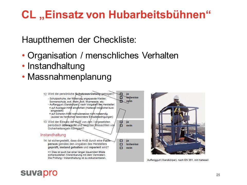 25 CL Einsatz von Hubarbeitsbühnen Hauptthemen der Checkliste: Organisation / menschliches Verhalten Instandhaltung Massnahmenplanung