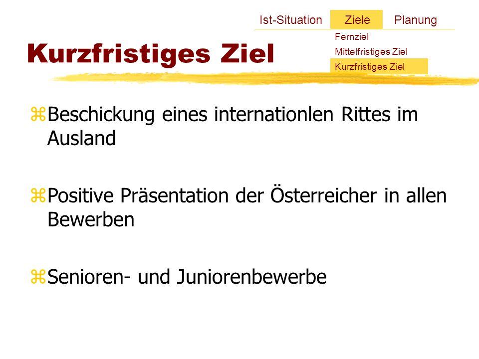 zBeschickung eines internationlen Rittes im Ausland zPositive Präsentation der Österreicher in allen Bewerben zSenioren- und Juniorenbewerbe Ist-Situation Ziele Planung Fernziel Mittelfristiges Ziel Kurzfristiges Ziel
