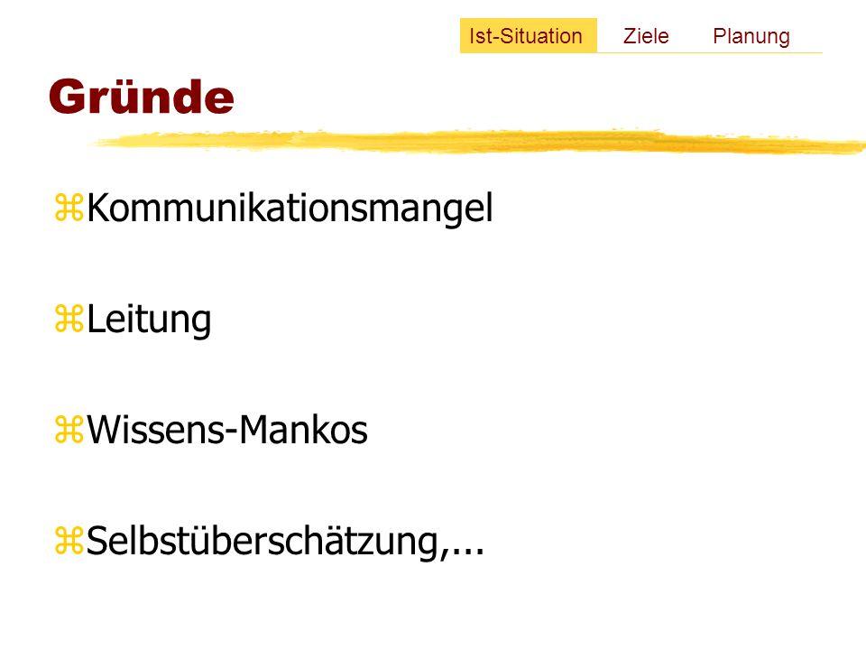 Gründe zKommunikationsmangel zLeitung zWissens-Mankos zSelbstüberschätzung,...