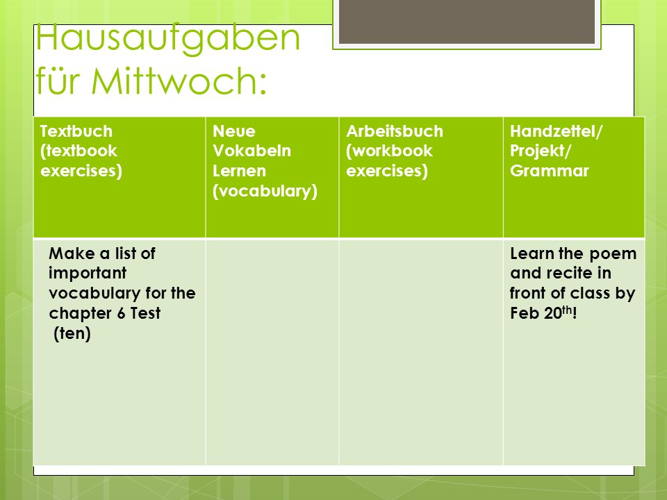 Hausaufgaben für Mittwoch: Textbuch (textbook exercises) Neue Vokabeln Lernen (vocabulary) Arbeitsbuch (workbook exercises) Handzettel/ Projekt/ Grammar Make a list of important vocabulary for the chapter 6 Test (ten) Learn the poem and recite in front of class by Feb 20 th !