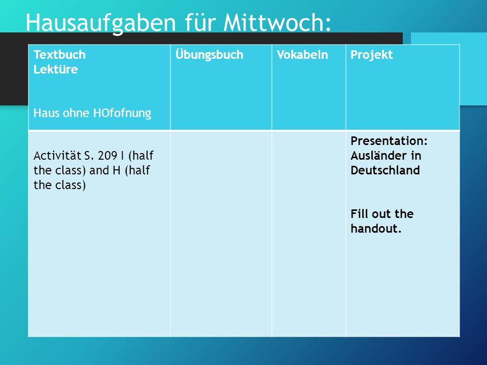 Hausaufgaben für Mittwoch: Textbuch Lektüre Haus ohne HOfofnung ÜbungsbuchVokabelnProjekt Activität S.