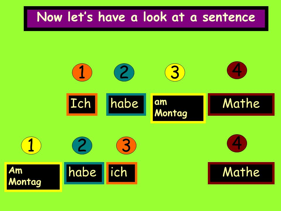 Now lets have a look at a sentence 123 4 4 Ichhabe am Montag Mathe 123 Am Montag habeichMathe