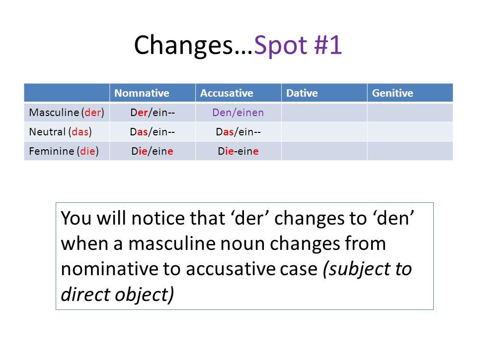Changes…Spot #1 NomnativeAccusativeDativeGenitive Masculine (der) Der/ein--Den/einen Neutral (das) Das/ein-- Feminine (die) Die/eineDie-eine You will notice that der changes to den when a masculine noun changes from nominative to accusative case (subject to direct object)