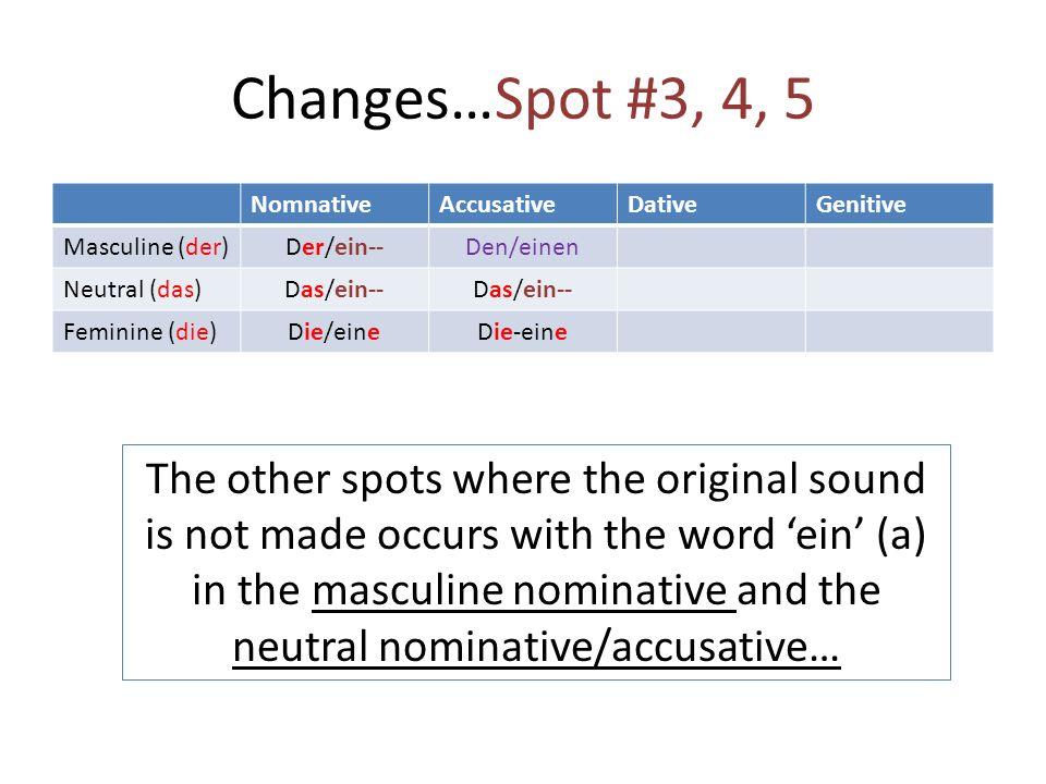Changes…Spot #3, 4, 5 NomnativeAccusativeDativeGenitive Masculine (der) Der/ein--Den/einen Neutral (das) Das/ein-- Feminine (die) Die/eineDie-eine The