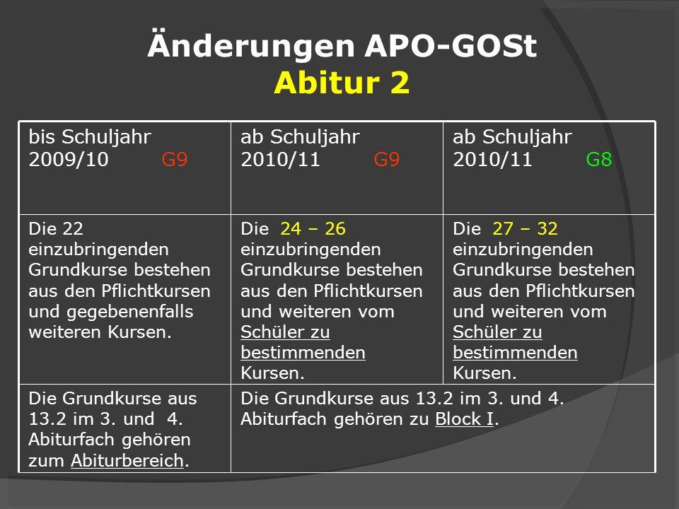 Änderungen APO-GOSt Abitur 2 Die Grundkurse aus 13.2 im 3. und 4. Abiturfach gehören zum Abiturbereich. Die Grundkurse aus 13.2 im 3. und 4. Abiturfac