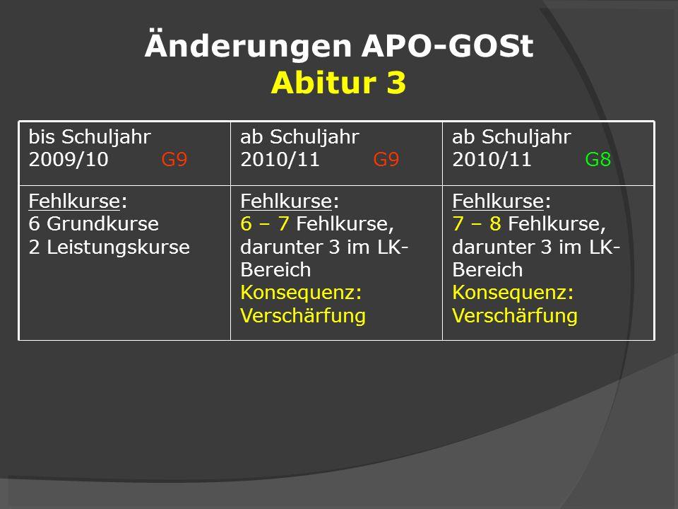 Änderungen APO-GOSt Abitur 3 Fehlkurse: 7 – 8 Fehlkurse, darunter 3 im LK- Bereich Konsequenz: Verschärfung Fehlkurse: 6 – 7 Fehlkurse, darunter 3 im