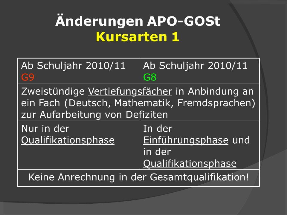 Änderungen APO-GOSt Kursarten 1 Keine Anrechnung in der Gesamtqualifikation! In der Einführungsphase und in der Qualifikationsphase Nur in der Qualifi