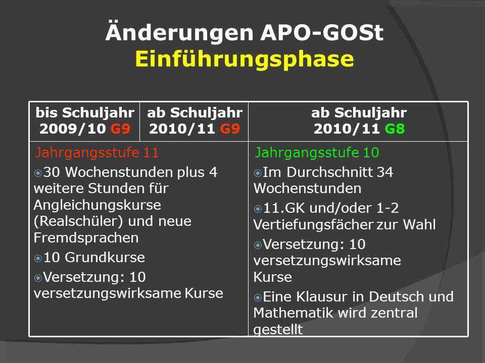Änderungen APO-GOSt Einführungsphase Jahrgangsstufe 10 Im Durchschnitt 34 Wochenstunden 11.GK und/oder 1-2 Vertiefungsfächer zur Wahl Versetzung: 10 v