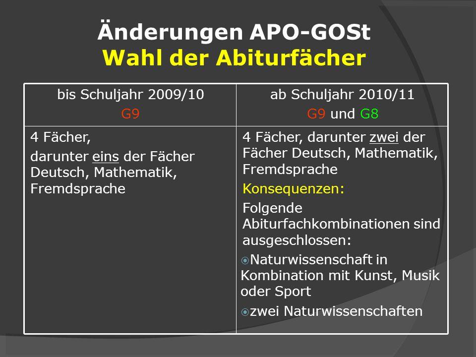 Änderungen APO-GOSt Wahl der Abiturfächer 4 Fächer, darunter zwei der Fächer Deutsch, Mathematik, Fremdsprache Konsequenzen: Folgende Abiturfachkombin