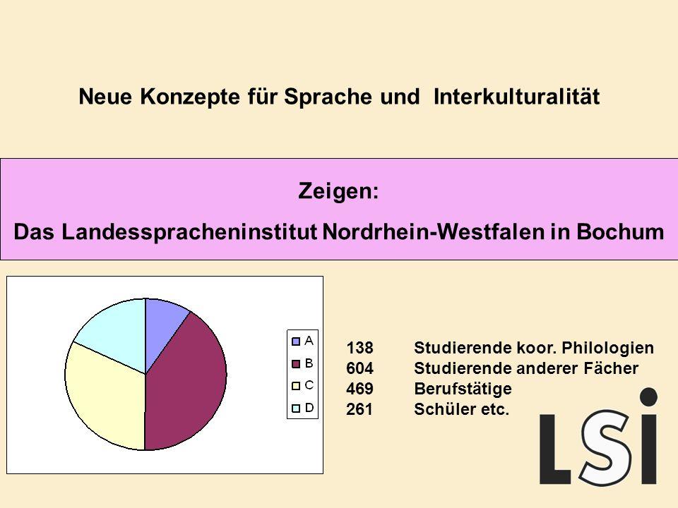 Zeigen: Das Landesspracheninstitut Nordrhein-Westfalen in Bochum Neue Konzepte für Sprache und Interkulturalität 138Studierende koor.