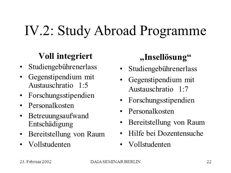 23. Februar 2002DAIA SEMINAR BERLIN22 IV.2: Study Abroad Programme Voll integriert Studiengebührenerlass Gegenstipendium mit Austauschratio 1:5 Forsch
