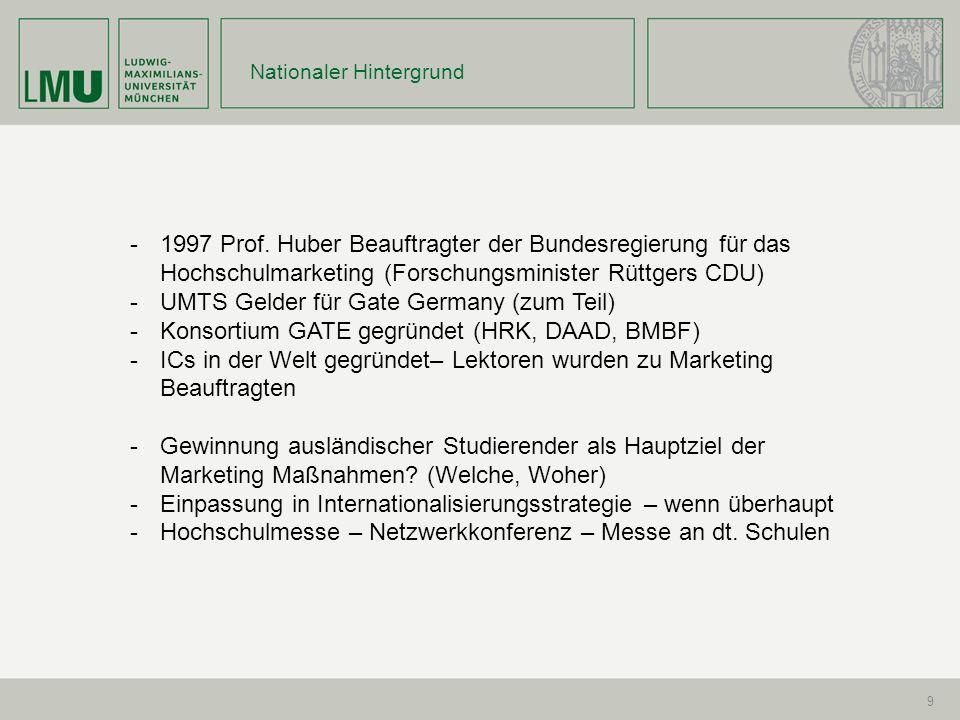 9 Nationaler Hintergrund -1997 Prof.