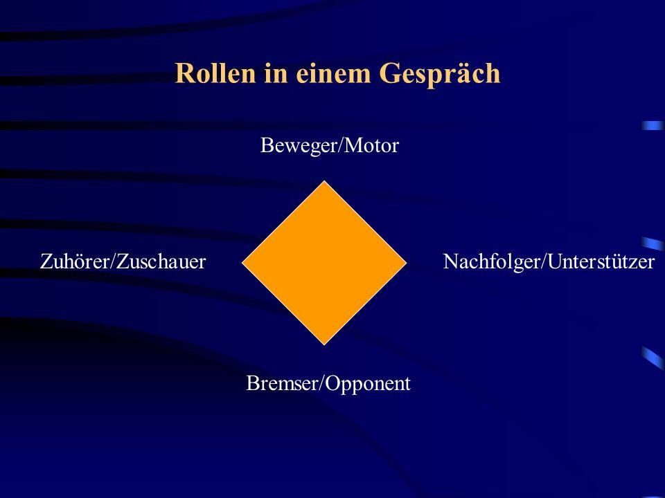 Rollen in einem Gespräch Beweger/Motor Bremser/Opponent Nachfolger/UnterstützerZuhörer/Zuschauer