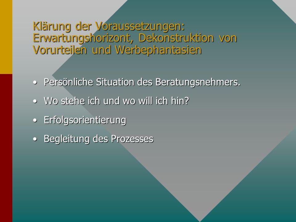 Klärung der Voraussetzungen: Erwartungshorizont, Dekonstruktion von Vorurteilen und Werbephantasien Persönliche Situation des Beratungsnehmers.Persönliche Situation des Beratungsnehmers.