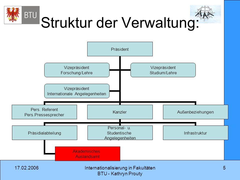 17.02.2006Internationalisierung in Fakultäten BTU - Kathryn Prouty 5 Struktur der Verwaltung: Präsident Pers.