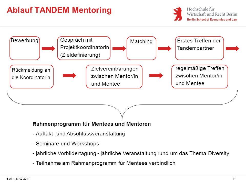 Berlin, 18.02.201111 Ablauf TANDEM Mentoring Bewerbung regelmäßige Treffen zwischen Mentor/in und Mentee Matching Erstes Treffen der Tandempartner Rüc