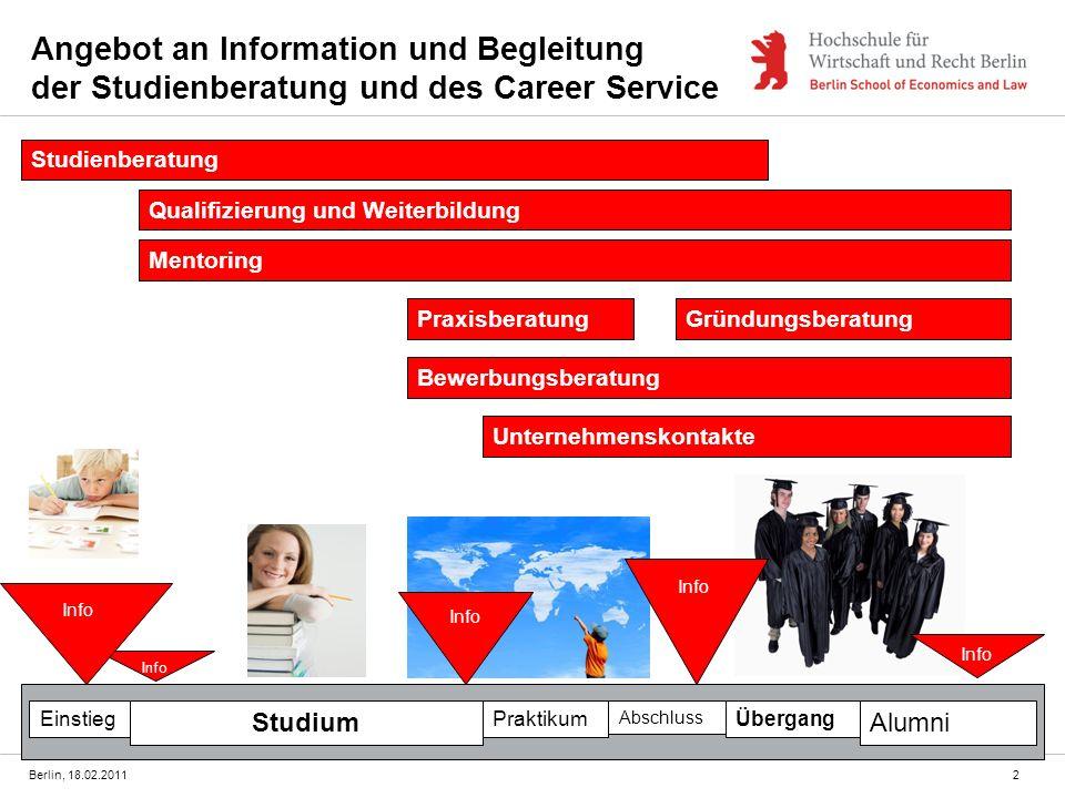 Berlin, 18.02.20112 Mentoring Einstieg Studium Abschluss ÜbergangPraktikum Bewerbungsberatung GründungsberatungPraxisberatung Qualifizierung und Weite