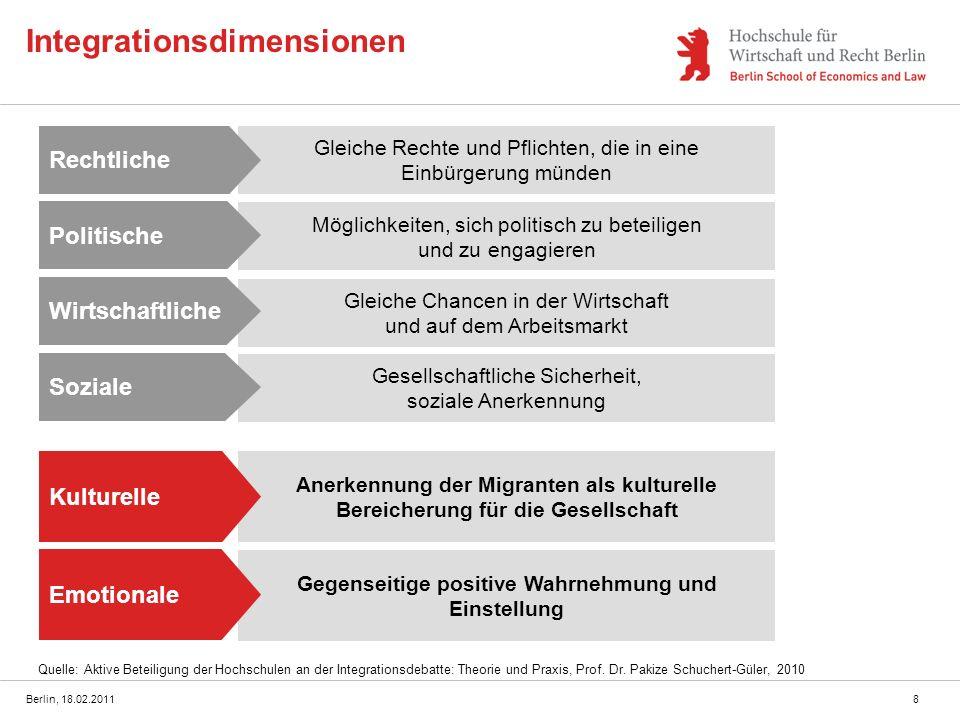 Berlin, 18.02.20118 Gegenseitige positive Wahrnehmung und Einstellung Anerkennung der Migranten als kulturelle Bereicherung für die Gesellschaft Gleic