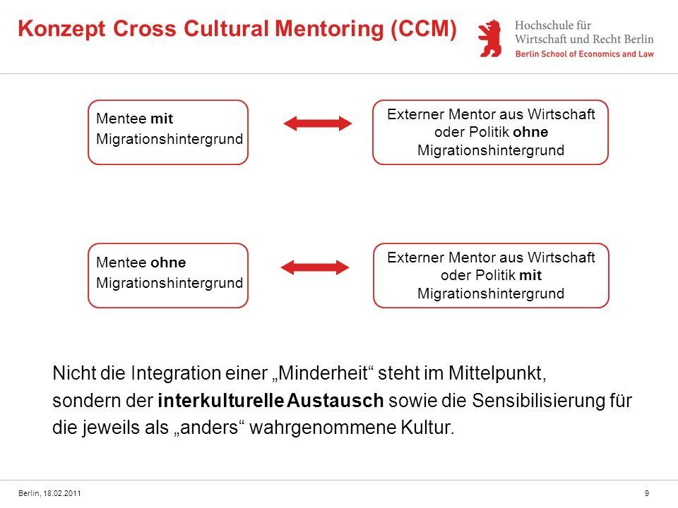 Berlin, 18.02.201110 Cross Cultural Mentoring-Programme an der HWR Berlin TANDEM MentoringTRIDEM Mentoring Start im April 2008 Programm für Studierende mit und ohne MH Ein Mentor / eine Mentorin (extern) bilden mit einem/r Mentee ein Tandem Gegenwärtig gibt es 61 Tandems 27 Studierende befinden sich in der Matching-Phase Start im Oktober 2010 Programm für Bildungsausländer Dreier-Vernetzung: Ein Mentor/eine Mentorin (extern), ein studentischer Mentor (intern) und ein/e Mentee bilden ein Tridem Gegenwärtig befinden sich 10 Studierende in der Matching-Phase