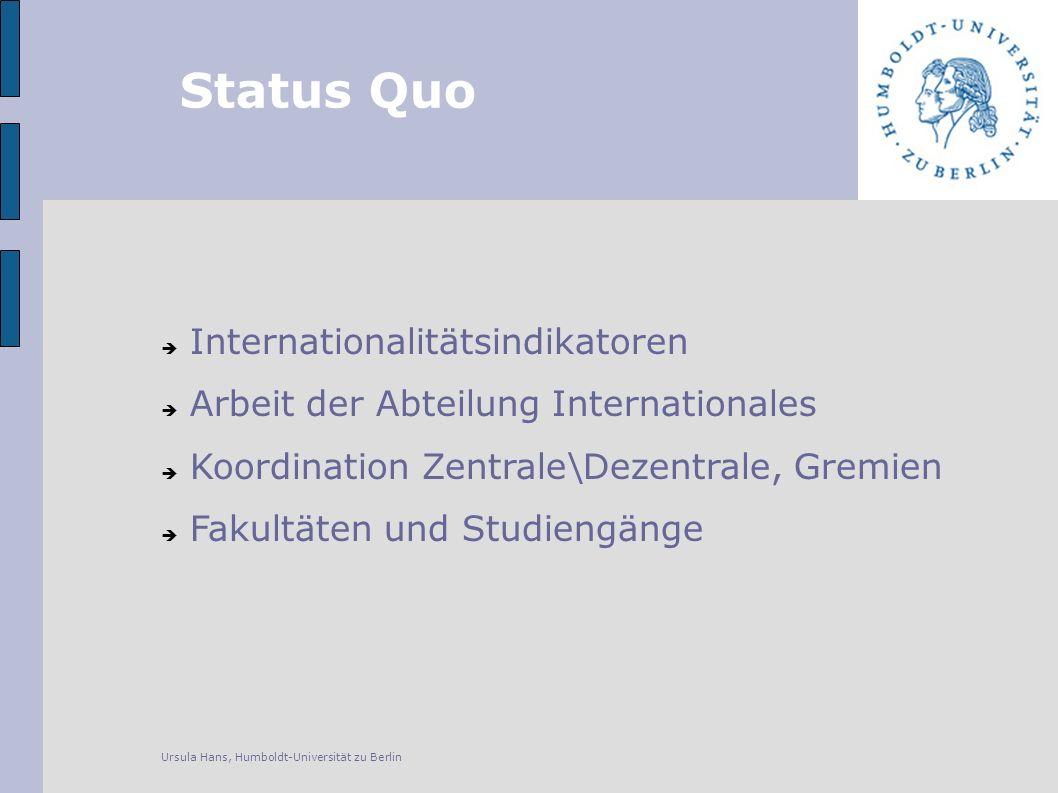 Status Quo Internationalitätsindikatoren Arbeit der Abteilung Internationales Koordination Zentrale\Dezentrale, Gremien Fakultäten und Studiengänge Ursula Hans, Humboldt-Universität zu Berlin